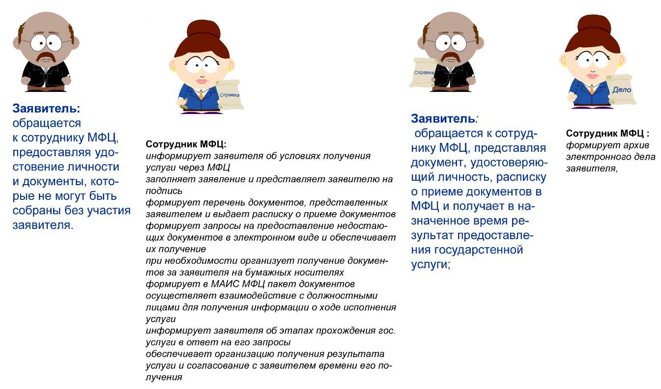Услуги в древней руси доклад 8148