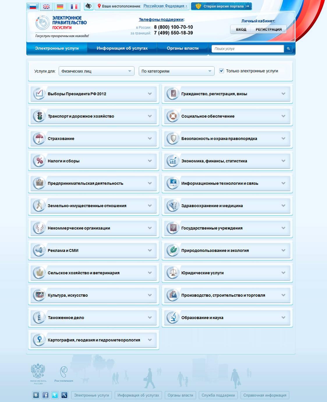 Электронные государственные услуги реферат 4965